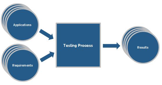 lessons-learned-from-med-testing-02.jpg